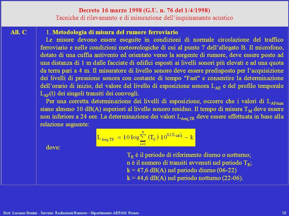 Dott. Luciano Benini - Servizio Radiazioni/Rumore – Dipartimento ARPAM Pesaro38 Decreto 16 marzo 1998 (G.U. n. 76 del 1/4/1998) Tecniche di rilevament