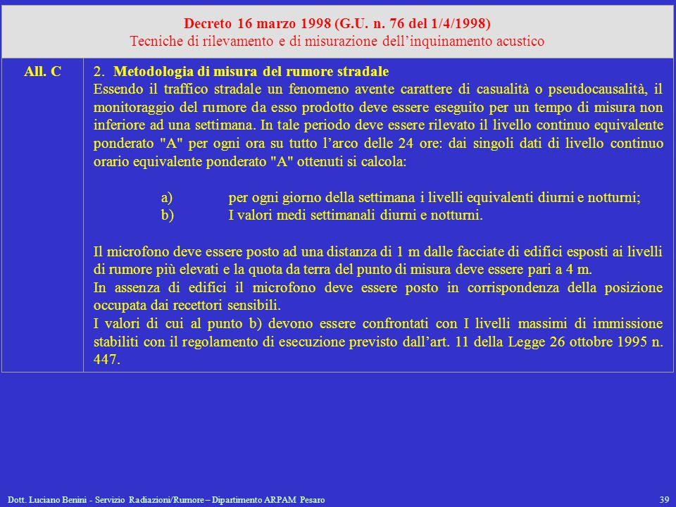 Dott. Luciano Benini - Servizio Radiazioni/Rumore – Dipartimento ARPAM Pesaro39 Decreto 16 marzo 1998 (G.U. n. 76 del 1/4/1998) Tecniche di rilevament