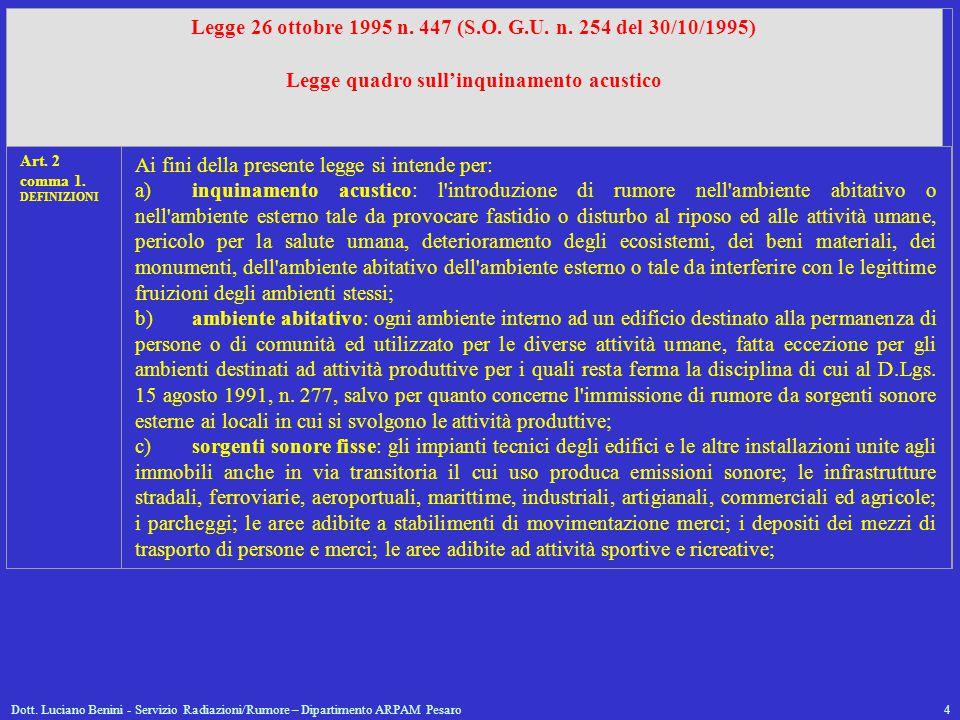 Dott. Luciano Benini - Servizio Radiazioni/Rumore – Dipartimento ARPAM Pesaro4 Legge 26 ottobre 1995 n. 447 (S.O. G.U. n. 254 del 30/10/1995) Legge qu