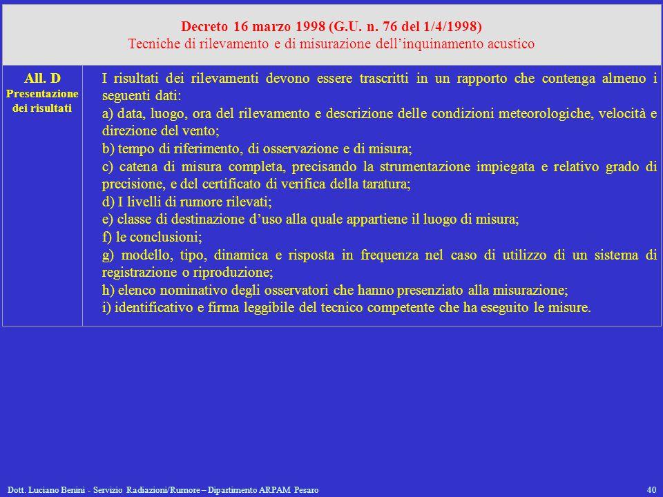 Dott. Luciano Benini - Servizio Radiazioni/Rumore – Dipartimento ARPAM Pesaro40 Decreto 16 marzo 1998 (G.U. n. 76 del 1/4/1998) Tecniche di rilevament