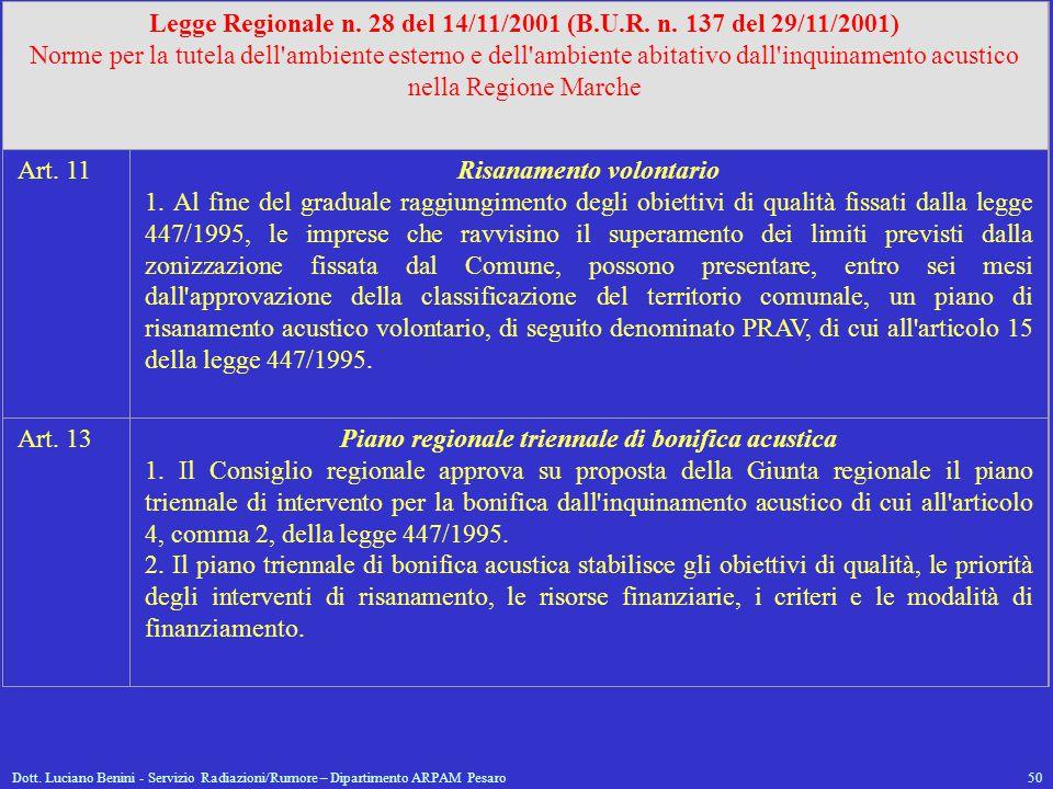 Dott. Luciano Benini - Servizio Radiazioni/Rumore – Dipartimento ARPAM Pesaro50 Legge Regionale n. 28 del 14/11/2001 (B.U.R. n. 137 del 29/11/2001) No