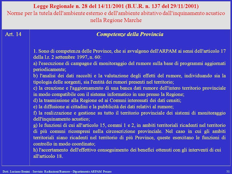Dott. Luciano Benini - Servizio Radiazioni/Rumore – Dipartimento ARPAM Pesaro51 Legge Regionale n. 28 del 14/11/2001 (B.U.R. n. 137 del 29/11/2001) No