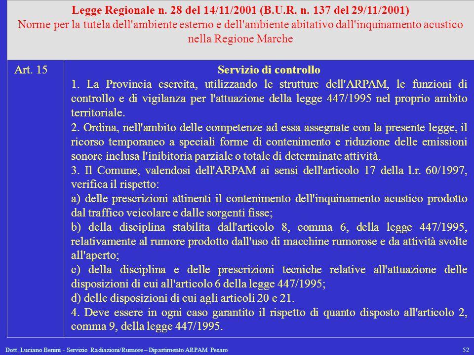 Dott. Luciano Benini - Servizio Radiazioni/Rumore – Dipartimento ARPAM Pesaro52 Legge Regionale n. 28 del 14/11/2001 (B.U.R. n. 137 del 29/11/2001) No