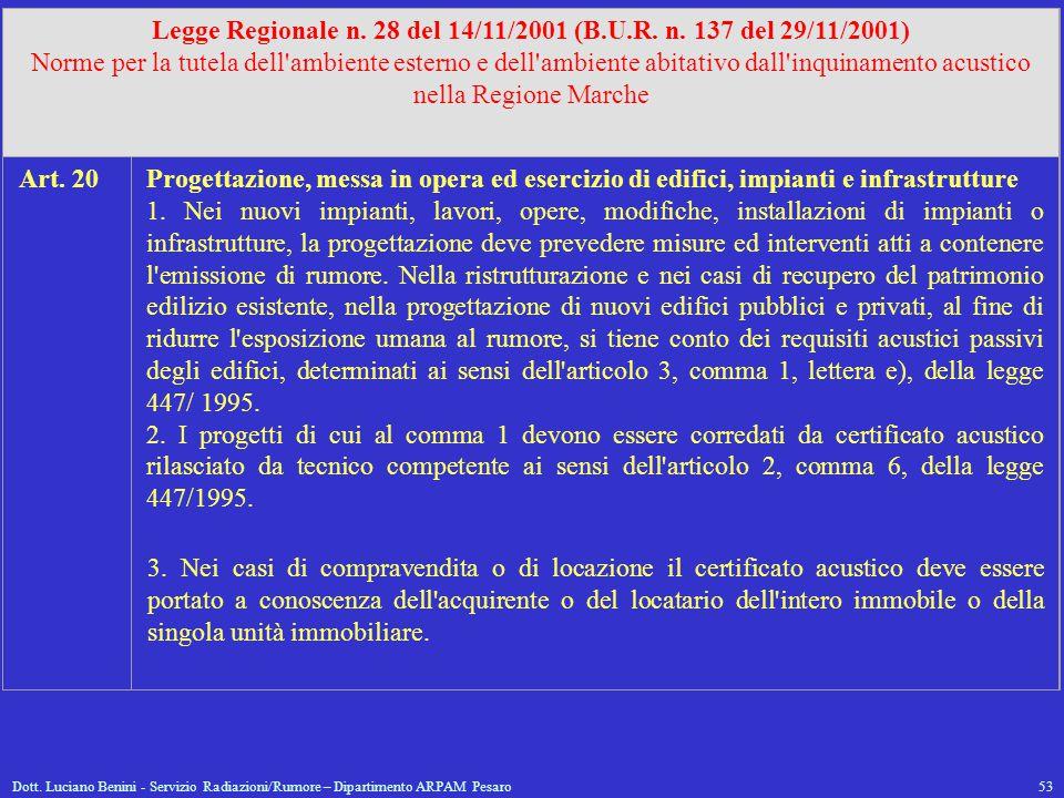 Dott. Luciano Benini - Servizio Radiazioni/Rumore – Dipartimento ARPAM Pesaro53 Legge Regionale n. 28 del 14/11/2001 (B.U.R. n. 137 del 29/11/2001) No