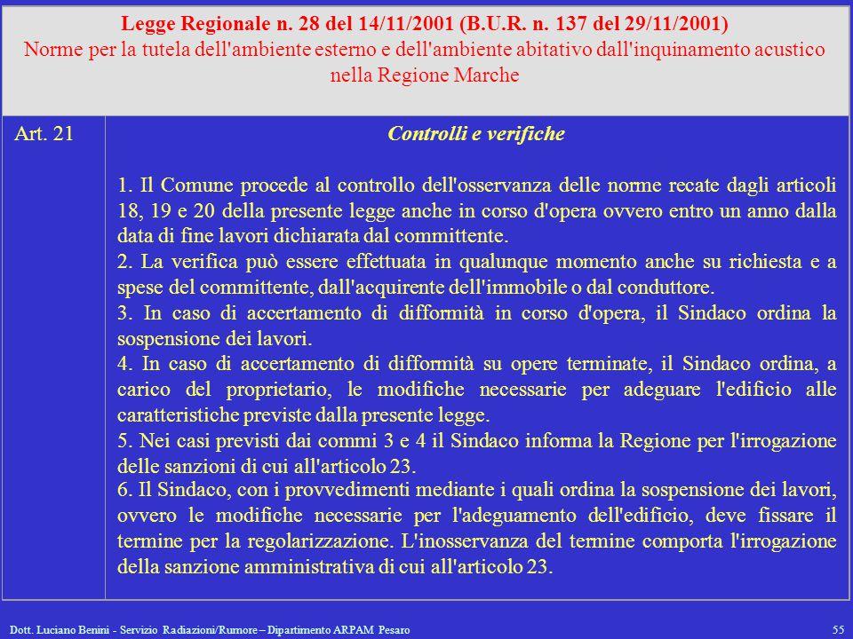 Dott. Luciano Benini - Servizio Radiazioni/Rumore – Dipartimento ARPAM Pesaro55 Legge Regionale n. 28 del 14/11/2001 (B.U.R. n. 137 del 29/11/2001) No
