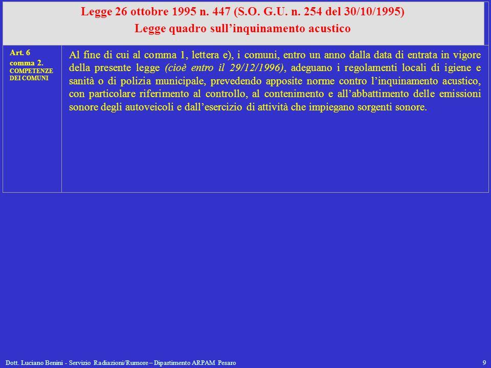 Dott. Luciano Benini - Servizio Radiazioni/Rumore – Dipartimento ARPAM Pesaro9 Legge 26 ottobre 1995 n. 447 (S.O. G.U. n. 254 del 30/10/1995) Legge qu