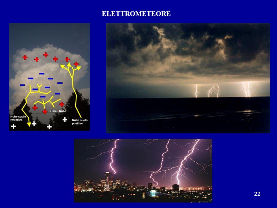 21 Elettrometeore: temporali, fulmini e tuoni fuochi di sant'Elmo Idrometeore: precipitazioni, nebbie, foschie, trombe marine Le METEORE