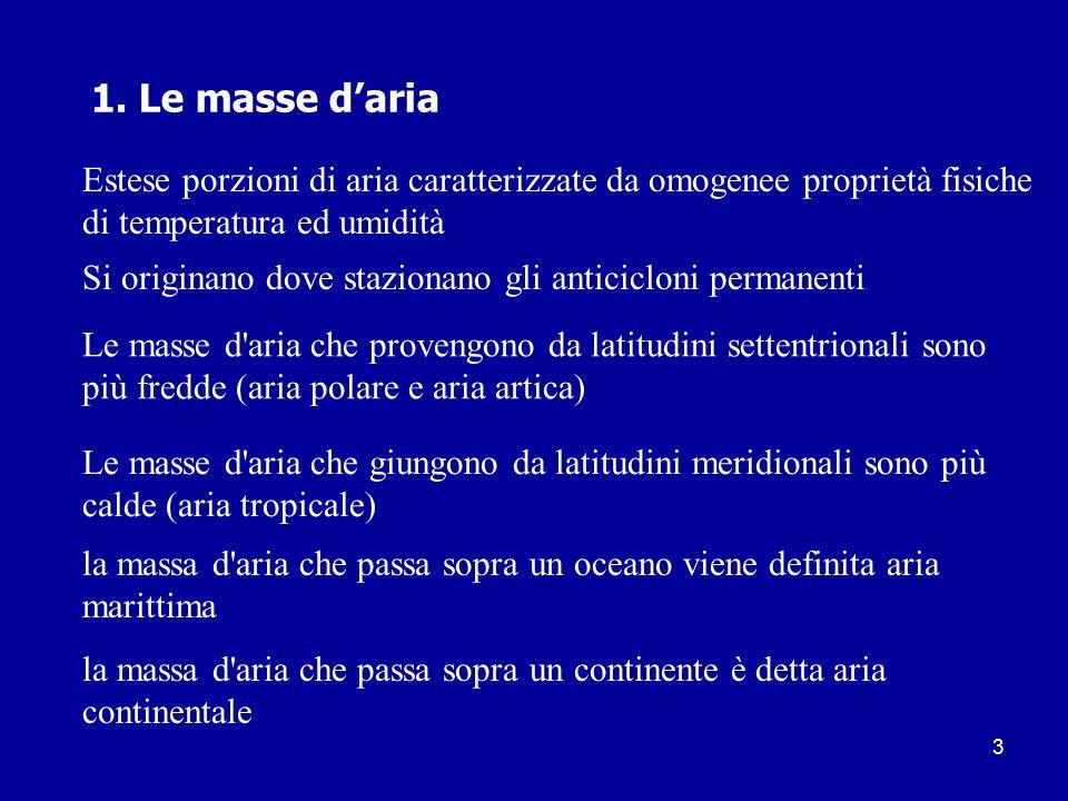 2 Programma Seconda Parte: 1.Le masse d'Aria e la loro osservazione 2.