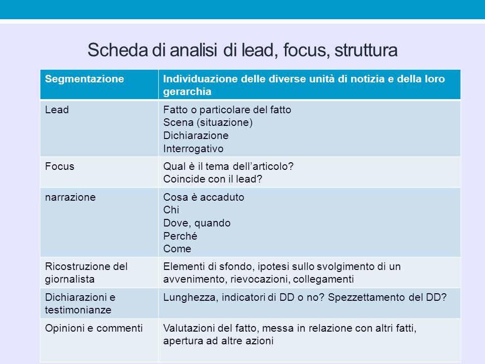 Scheda di analisi di lead, focus, struttura SegmentazioneIndividuazione delle diverse unità di notizia e della loro gerarchia LeadFatto o particolare