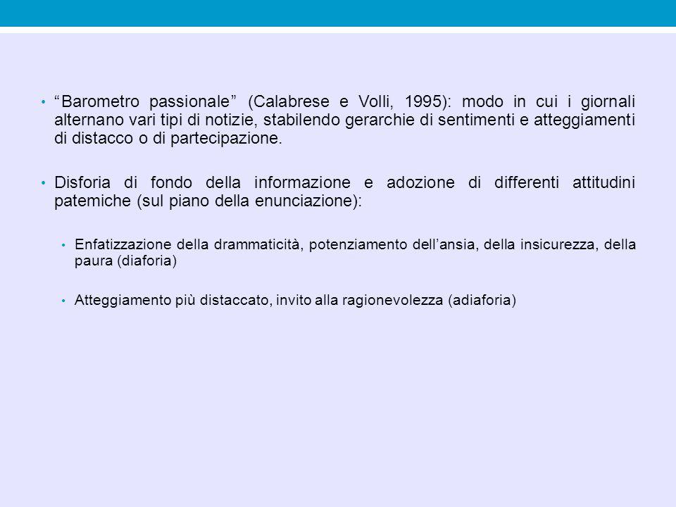 """""""Barometro passionale"""" (Calabrese e Volli, 1995): modo in cui i giornali alternano vari tipi di notizie, stabilendo gerarchie di sentimenti e atteggia"""
