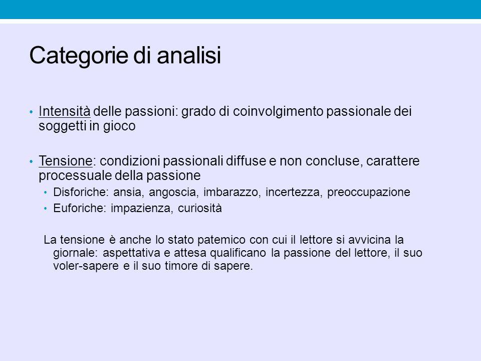 Categorie di analisi Intensità delle passioni: grado di coinvolgimento passionale dei soggetti in gioco Tensione: condizioni passionali diffuse e non
