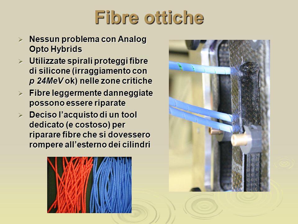 Fibre ottiche  Nessun problema con Analog Opto Hybrids  Utilizzate spirali proteggi fibre di silicone (irraggiamento con p 24MeV ok) nelle zone critiche  Fibre leggermente danneggiate possono essere riparate  Deciso l'acquisto di un tool dedicato (e costoso) per riparare fibre che si dovessero rompere all'esterno dei cilindri