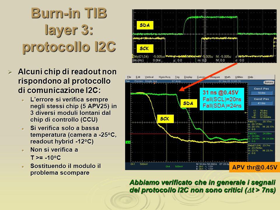 Burn-in TIB layer 3: protocollo I2C  Alcuni chip di readout non rispondono al protocollo di comunicazione I2C: L'errore si verifica sempre negli stessi chip (5 APV25) in 3 diversi moduli lontani dal chip di controllo (CCU) L'errore si verifica sempre negli stessi chip (5 APV25) in 3 diversi moduli lontani dal chip di controllo (CCU) Si verifica solo a bassa temperatura (camera a -25 o C, readout hybrid -12 o C) Si verifica solo a bassa temperatura (camera a -25 o C, readout hybrid -12 o C) Non si verifica a Non si verifica a T >= -10 o C T >= -10 o C Sostituendo il modulo il problema scompare Sostituendo il modulo il problema scompare Abbiamo verificato che in generale i segnali del protocollo I2C non sono critici (  t > 7ns) Abbiamo verificato che in generale i segnali del protocollo I2C non sono critici (  t > 7ns) APV thr@0.45V SDA SCK 31 ns @0.45V Fall(SCL)=20ns Fall(SDA)=24ns SCK SDA