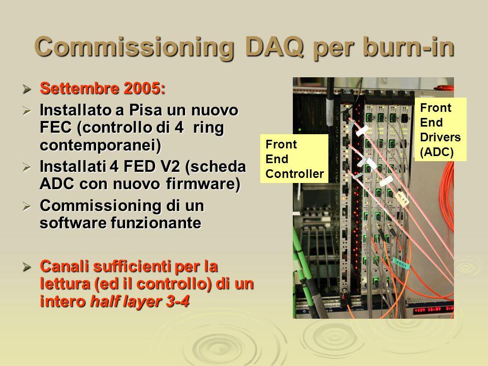 Commissioning DAQ per burn-in  Settembre 2005:  Installato a Pisa un nuovo FEC (controllo di 4 ring contemporanei)  Installati 4 FED V2 (scheda ADC con nuovo firmware)  Commissioning di un software funzionante  Canali sufficienti per la lettura (ed il controllo) di un intero half layer 3-4 Front End Controller Front End Drivers (ADC)