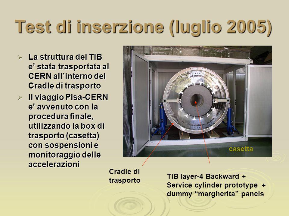 Test di inserzione (luglio 2005)  La struttura del TIB e' stata trasportata al CERN all'interno del Cradle di trasporto  Il viaggio Pisa-CERN e' avvenuto con la procedura finale, utilizzando la box di trasporto (casetta) con sospensioni e monitoraggio delle accelerazioni TIB layer-4 Backward + Service cylinder prototype + dummy margherita panels Cradle di trasporto casetta