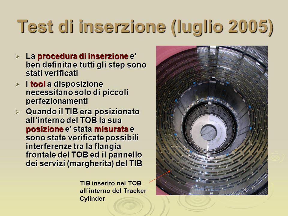 Test di inserzione (luglio 2005)  La procedura di inserzione e' ben definita e tutti gli step sono stati verificati  I tool a disposizione necessitano solo di piccoli perfezionamenti  Quando il TIB era posizionato all'interno del TOB la sua posizione e' stata misurata e sono state verificate possibili interferenze tra la flangia frontale del TOB ed il pannello dei servizi (margherita) del TIB TIB inserito nel TOB all'interno del Tracker Cylinder