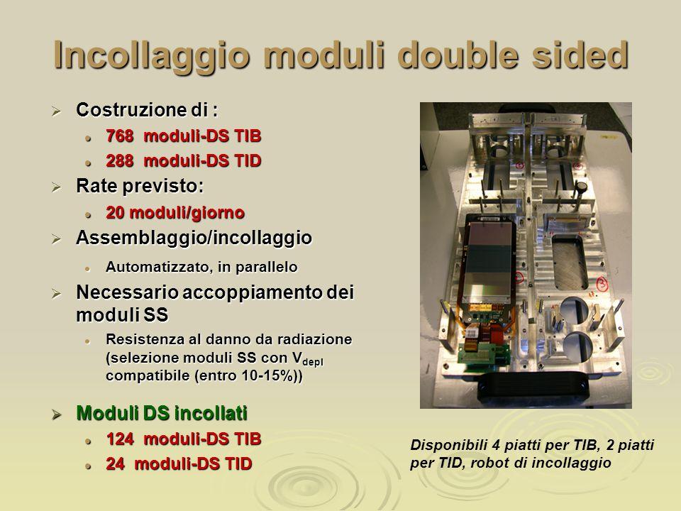 Incollaggio moduli double sided  Costruzione di : 768 moduli-DS TIB 768 moduli-DS TIB 288 moduli-DS TID 288 moduli-DS TID  Rate previsto: 20 moduli/giorno 20 moduli/giorno  Assemblaggio/incollaggio Automatizzato, in parallelo Automatizzato, in parallelo  Necessario accoppiamento dei moduli SS Resistenza al danno da radiazione (selezione moduli SS con V depl compatibile (entro 10-15%)) Resistenza al danno da radiazione (selezione moduli SS con V depl compatibile (entro 10-15%)) Disponibili 4 piatti per TIB, 2 piatti per TID, robot di incollaggio  Moduli DS incollati 124 moduli-DS TIB 124 moduli-DS TIB 24 moduli-DS TID 24 moduli-DS TID