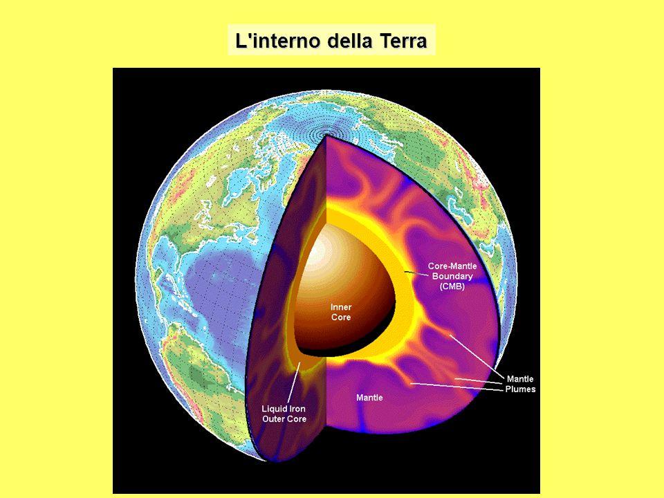 L'interno della Terra