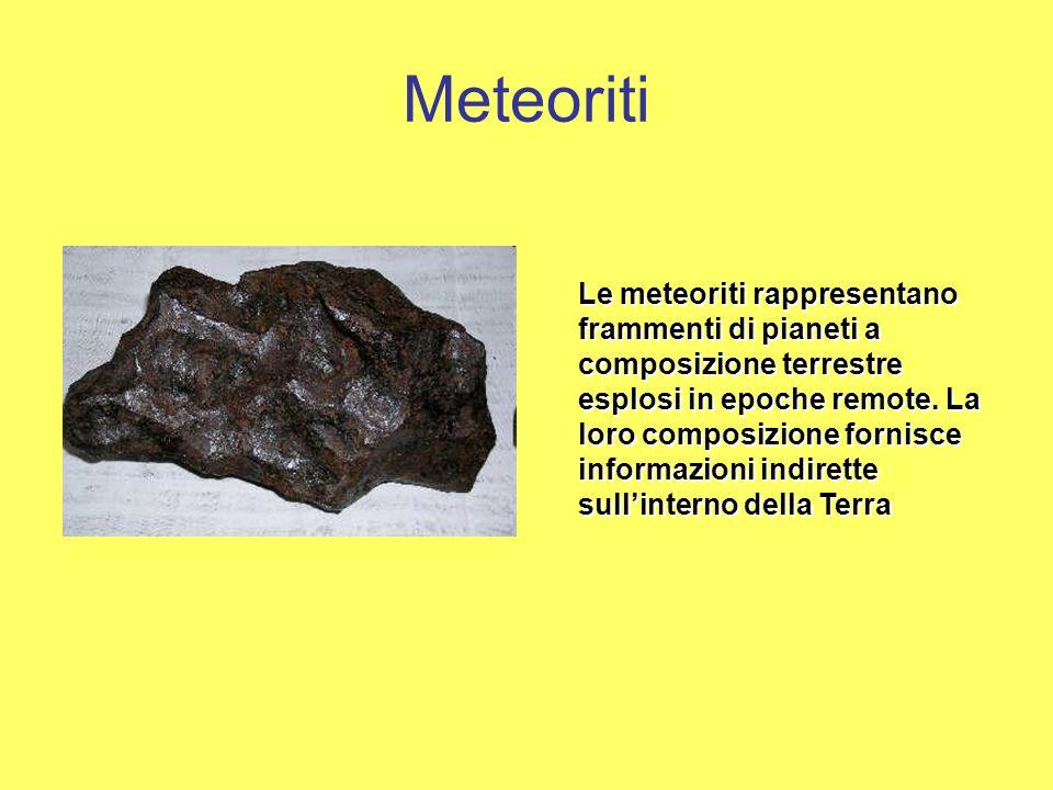Meteoriti Le meteoriti rappresentano frammenti di pianeti a composizione terrestre esplosi in epoche remote. La loro composizione fornisce informazion