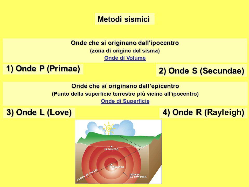 Metodi sismici Onde che si originano dalI'ipocentro (zona di origine del sisma) Onde di Volume 1) Onde P (Primae) 2) Onde S (Secundae) Onde che si ori