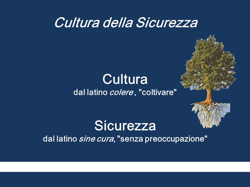Cultura della Sicurezza Cultura dal latino colere,