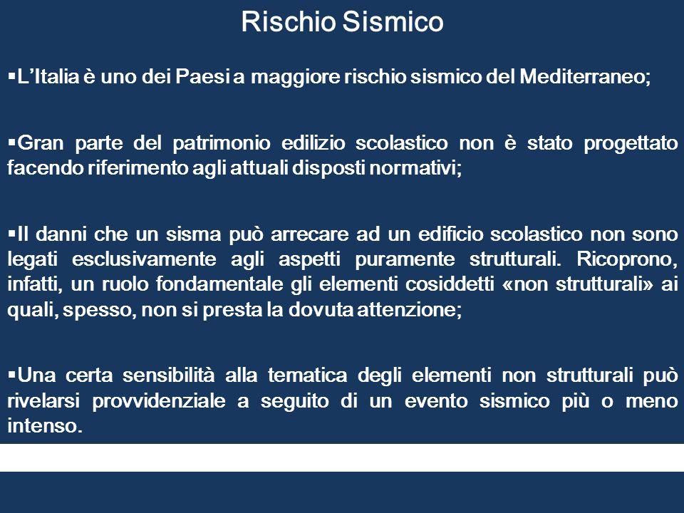 Rischio Sismico  L'Italia è uno dei Paesi a maggiore rischio sismico del Mediterraneo;  Gran parte del patrimonio edilizio scolastico non è stato pr