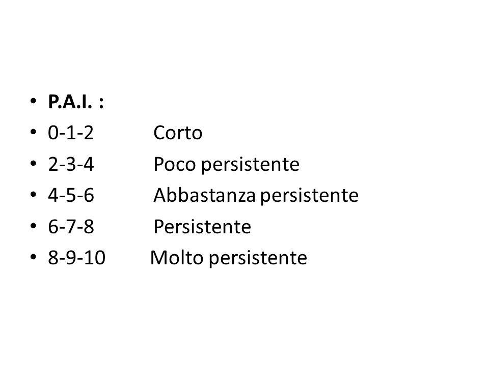 Effervescenza: 0-1-2 Fermo 2-3-4 Poco effervescente 4-5-6 Abbastanza effervescente 6-7-8 Effervescente 8-9-10 Molto effervescente