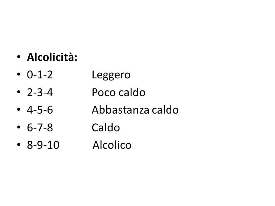 TANNICITA 0-1-2 Molle 2-3-4 Poco tannino 4-5-6 Abbastanza tannico 6-7-8 Tannico 8-9-10 Astringente