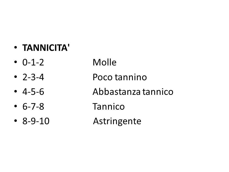 MORBIDEZZA 0-1-2 Spigoloso 2-3-4 Poco morbido 4-5-6 Abbastanza morbido 6-7-8 Morbido 8-9-10 Pastoso