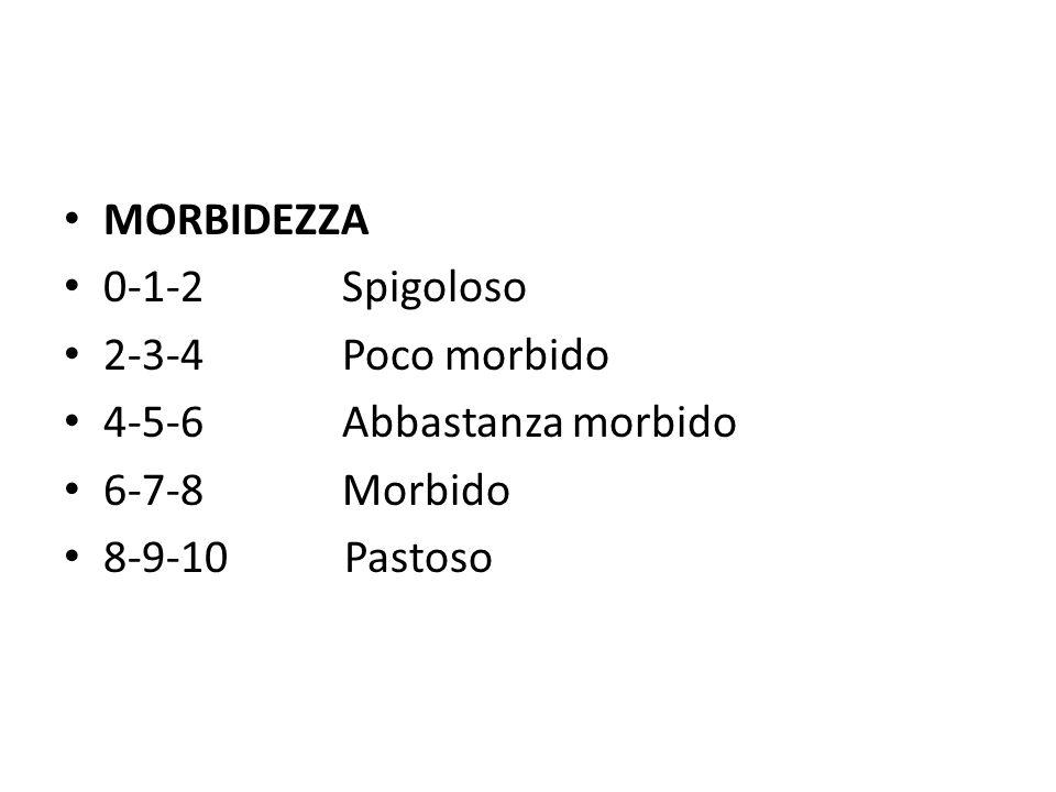 DOLCEZZA 0-1-2 Secco 2-3-4 Abboccato 4-5-6 Amabile 6-7-8 Dolce 8-9-10 Stucchevole