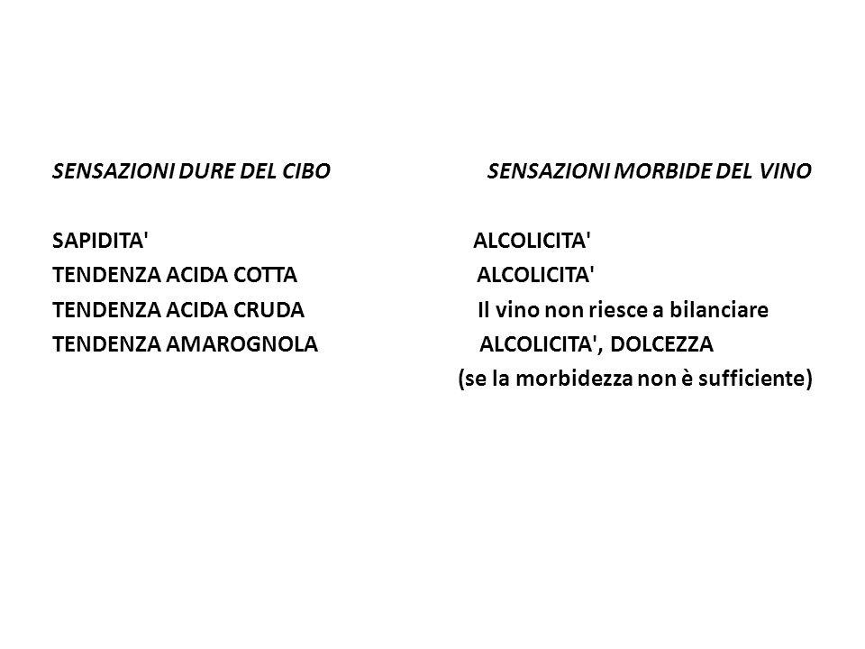 CONCORDANZA o ANALOGIA CARATTERI DEL CIBO CARATTERI DEL VINO DOLCEZZA DOLCEZZA (Propria dei dolci) (Presenza di residui zuccherini) STRUTTURA STRUTTURA (diverse sensazioni di bocca) (vino di corpo, con buon estratto s.) PERSISTENZA GUSTO-OLFATTIVA P.A.I.