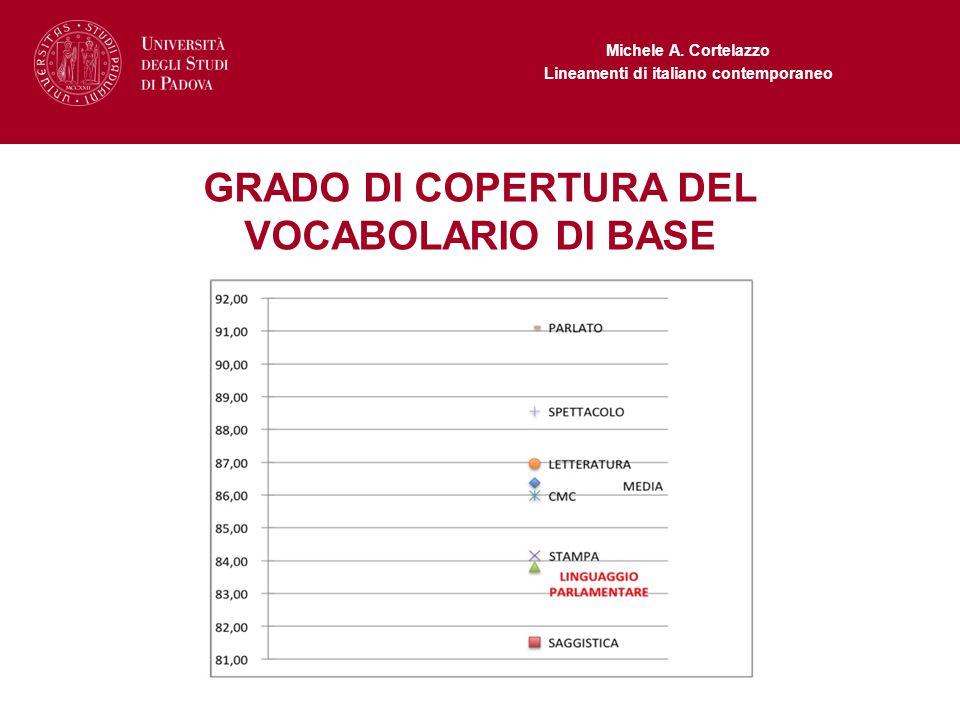 Michele A. Cortelazzo Lineamenti di italiano contemporaneo GRADO DI COPERTURA DEL VOCABOLARIO DI BASE
