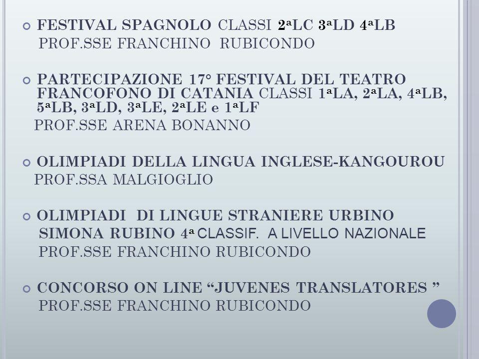 FESTIVAL SPAGNOLO CLASSI 2 a LC 3 a LD 4 a LB PROF.SSE FRANCHINO RUBICONDO PARTECIPAZIONE 17° FESTIVAL DEL TEATRO FRANCOFONO DI CATANIA CLASSI 1 a LA, 2 a LA, 4 a LB, 5 a LB, 3 a LD, 3 a LE, 2 a LE e 1 a LF PROF.SSE ARENA BONANNO OLIMPIADI DELLA LINGUA INGLESE-KANGOUROU PROF.SSA MALGIOGLIO OLIMPIADI DI LINGUE STRANIERE URBINO SIMONA RUBINO 4 a CLASSIF.