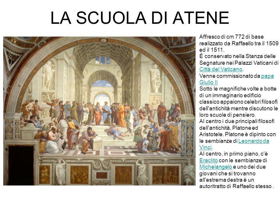 LA SCUOLA DI ATENE Affresco di cm 772 di base realizzato da Raffaello tra il 1509 ed il 1511.