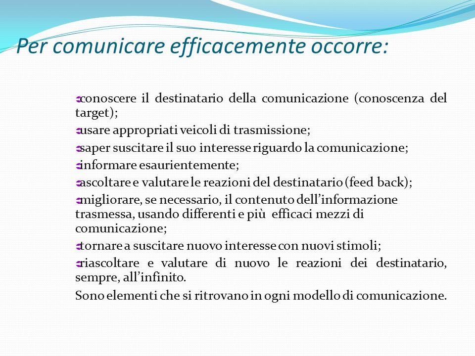 Per comunicare efficacemente occorre:  conoscere il destinatario della comunicazione (conoscenza del target);  usare appropriati veicoli di trasmiss