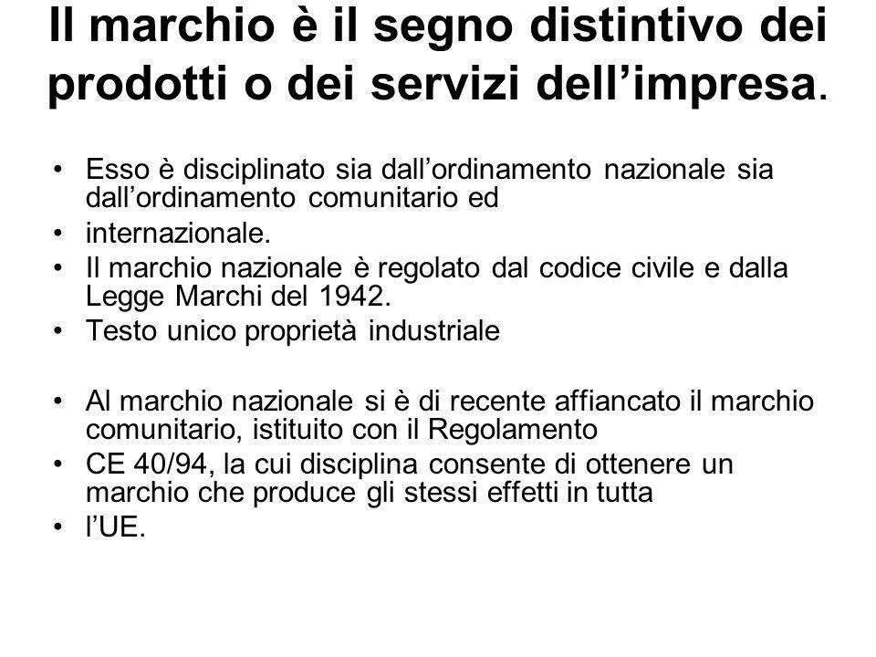 Il diritto di esclusiva sul marchio Il diritto di esclusiva sul marchio registrato decorre dalla data di presentazione della relativa domanda all'Ufficio Brevetti.
