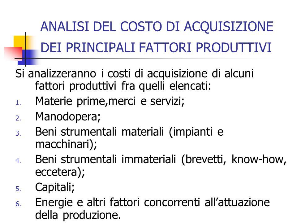 ANALISI DEL COSTO DI ACQUISIZIONE DEI PRINCIPALI FATTORI PRODUTTIVI Si analizzeranno i costi di acquisizione di alcuni fattori produttivi fra quelli elencati: 1.
