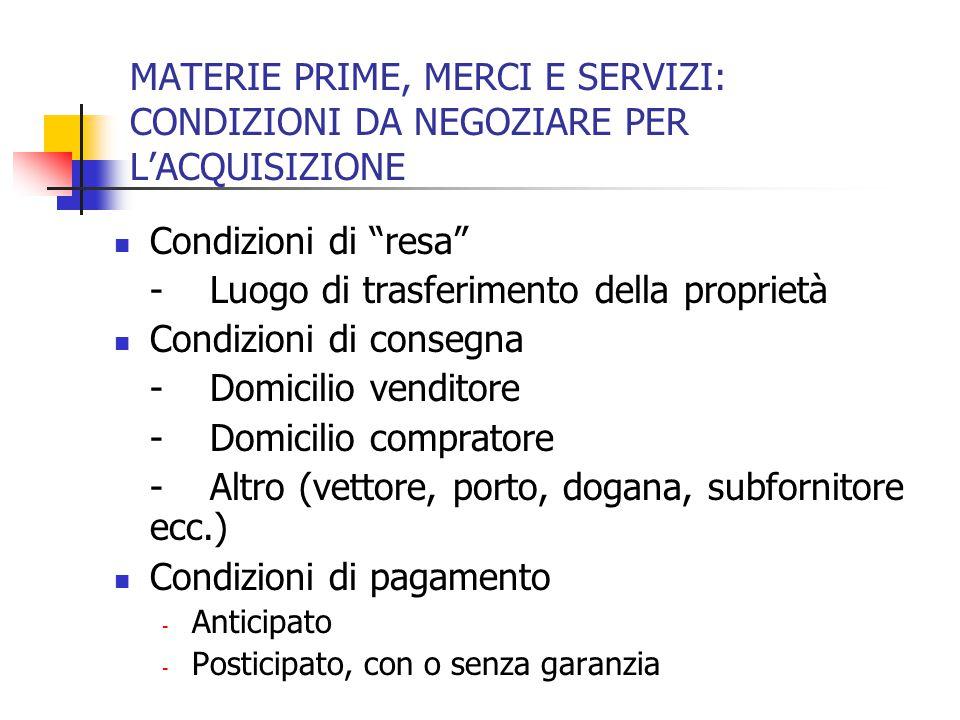 CONDIZIONI DEL COMMERCIO INTERNAZIONALE: GLI INCOTERMS