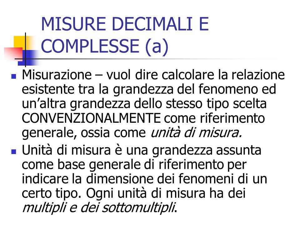 MISURE DECIMALI E COMPLESSE (a) Misurazione – vuol dire calcolare la relazione esistente tra la grandezza del fenomeno ed un'altra grandezza dello stesso tipo scelta CONVENZIONALMENTE come riferimento generale, ossia come unità di misura.