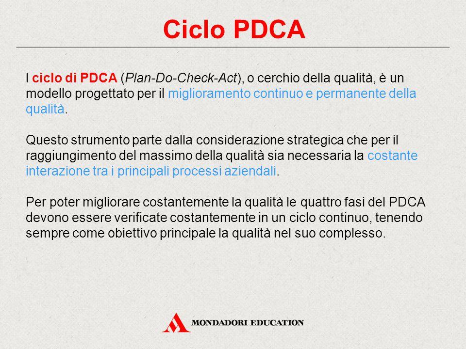 Ciclo PDCA l ciclo di PDCA (Plan-Do-Check-Act), o cerchio della qualità, è un modello progettato per il miglioramento continuo e permanente della qual