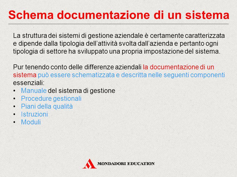 Schema documentazione di un sistema La struttura dei sistemi di gestione aziendale è certamente caratterizzata e dipende dalla tipologia dell'attività