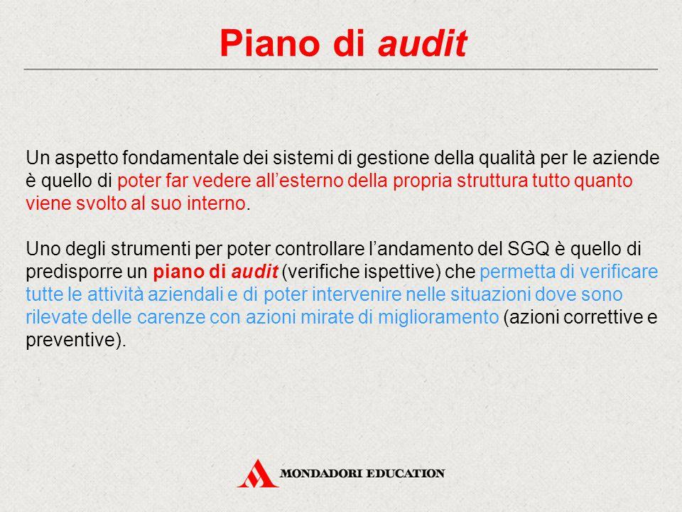 Piano di audit Un aspetto fondamentale dei sistemi di gestione della qualità per le aziende è quello di poter far vedere all'esterno della propria str