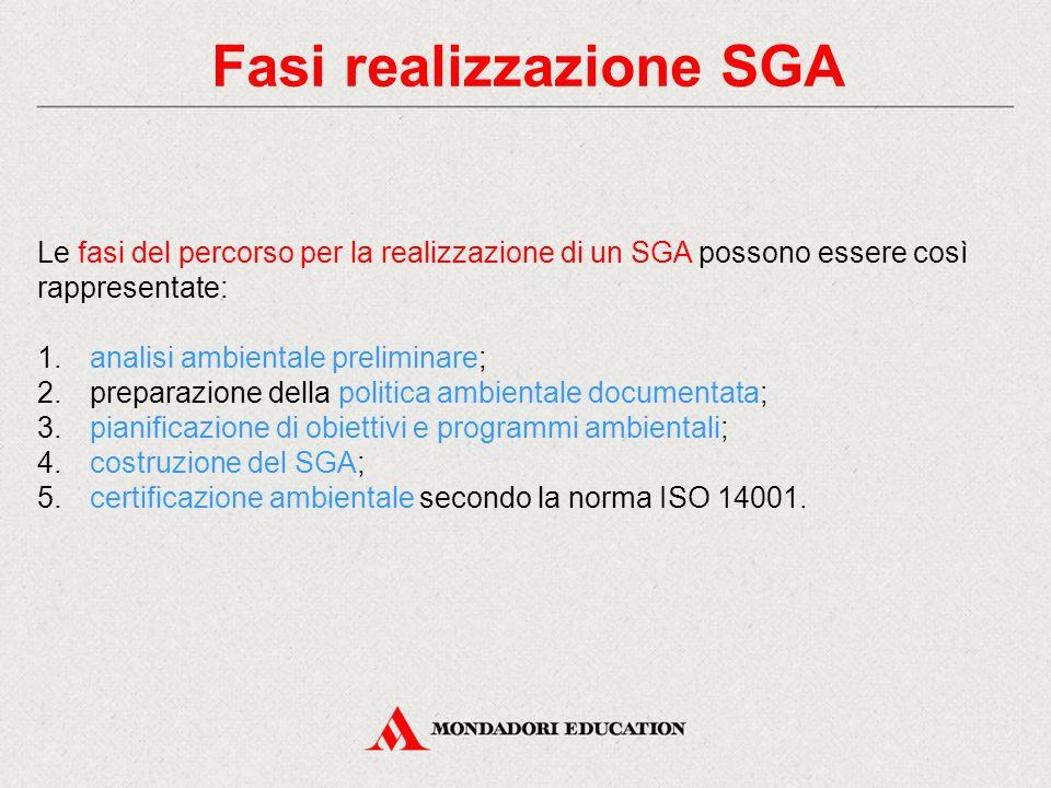 Fasi realizzazione SGA Le fasi del percorso per la realizzazione di un SGA possono essere così rappresentate: 1.analisi ambientale preliminare; 2.preparazione della politica ambientale documentata; 3.pianificazione di obiettivi e programmi ambientali; 4.costruzione del SGA; 5.certificazione ambientale secondo la norma ISO 14001.