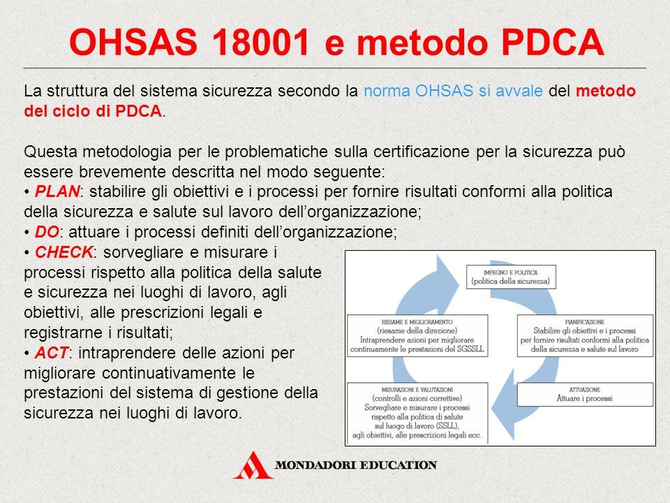 OHSAS 18001 e metodo PDCA La struttura del sistema sicurezza secondo la norma OHSAS si avvale del metodo del ciclo di PDCA. Questa metodologia per le