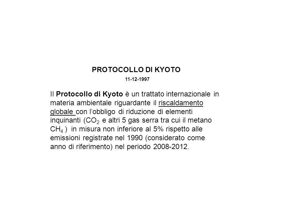 Il Protocollo di Kyoto è un trattato internazionale in materia ambientale riguardante il riscaldamento globale con l'obbligo di riduzione di elementi inquinanti (CO 2 e altri 5 gas serra tra cui il metano CH 4 ) in misura non inferiore al 5% rispetto alle emissioni registrate nel 1990 (considerato come anno di riferimento) nel periodo 2008-2012.