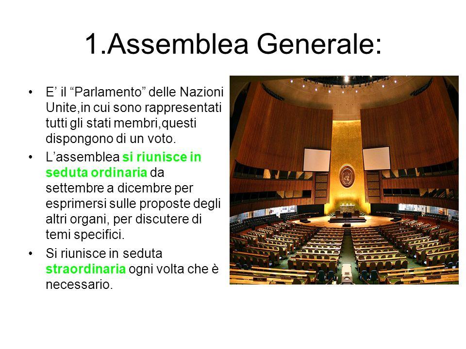 """1.Assemblea Generale: E' il """"Parlamento"""" delle Nazioni Unite,in cui sono rappresentati tutti gli stati membri,questi dispongono di un voto. L'assemble"""