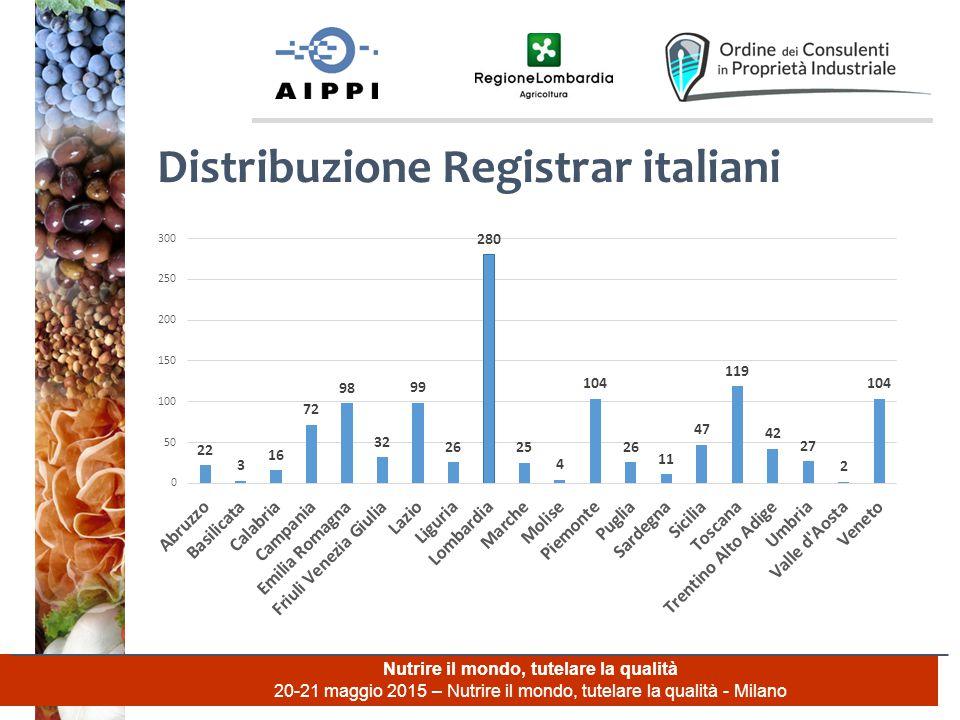Nutrire il mondo, tutelare la qualità 20-21 maggio 2015 – Nutrire il mondo, tutelare la qualità - Milano Distribuzione Registrar italiani