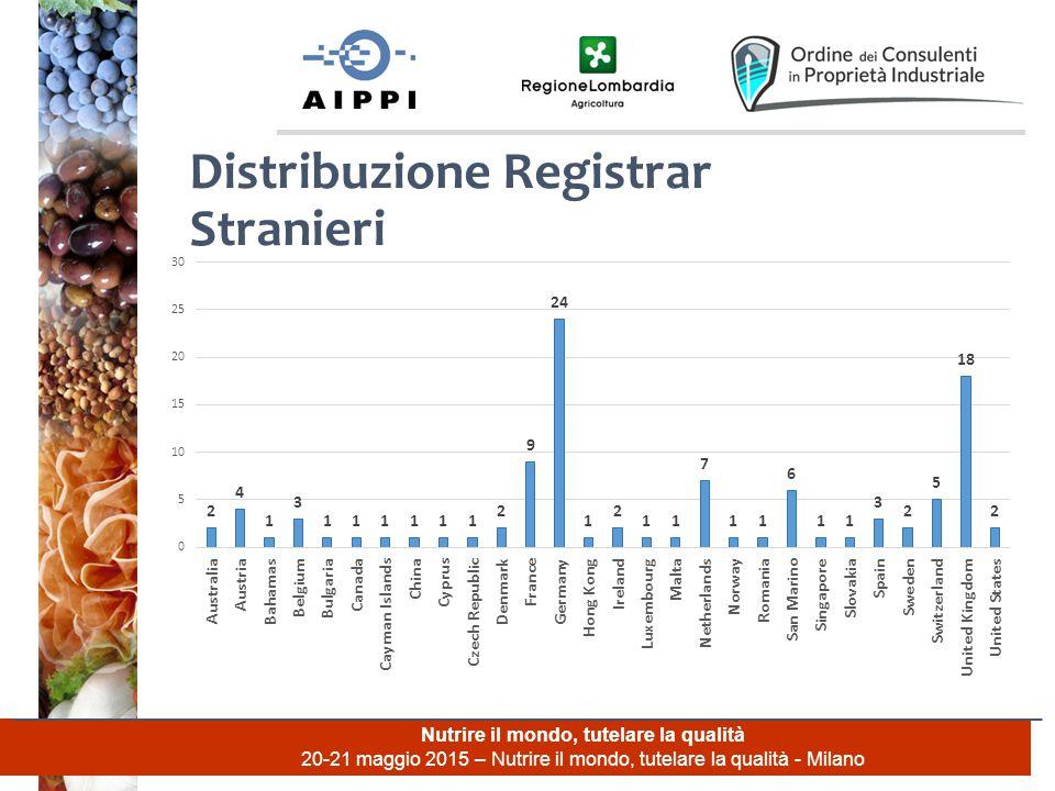 Nutrire il mondo, tutelare la qualità 20-21 maggio 2015 – Nutrire il mondo, tutelare la qualità - Milano Distribuzione Registrar Stranieri