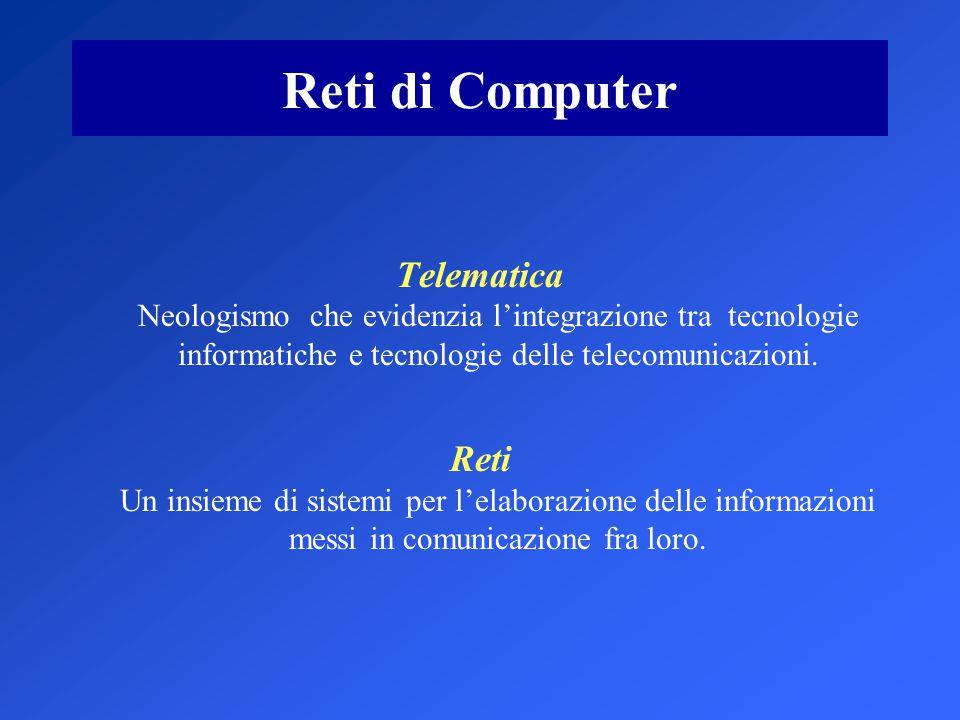 Reti di Computer Telematica Neologismo che evidenzia l'integrazione tra tecnologie informatiche e tecnologie delle telecomunicazioni.