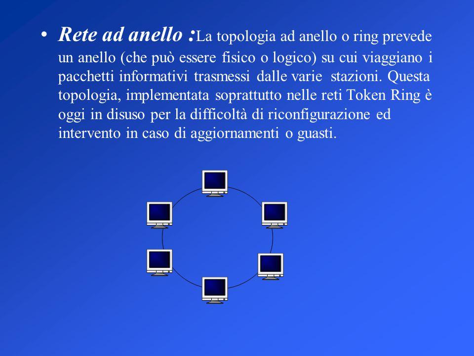 Rete ad anello : La topologia ad anello o ring prevede un anello (che può essere fisico o logico) su cui viaggiano i pacchetti informativi trasmessi dalle varie stazioni.